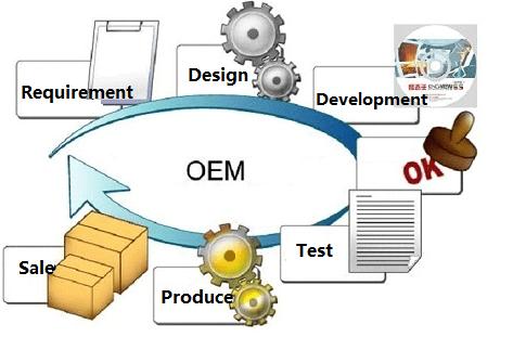 OEM Development